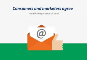 email is preferred channel by consumers
