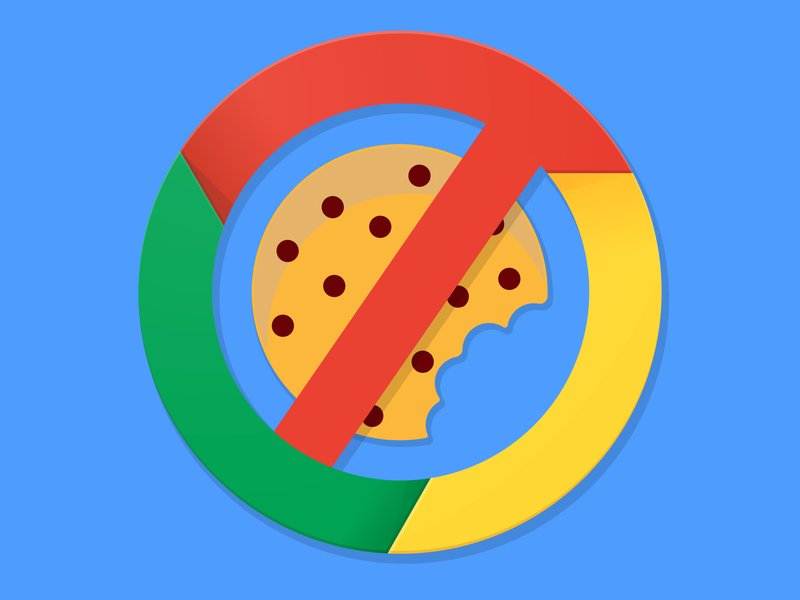 Death of third party cookies